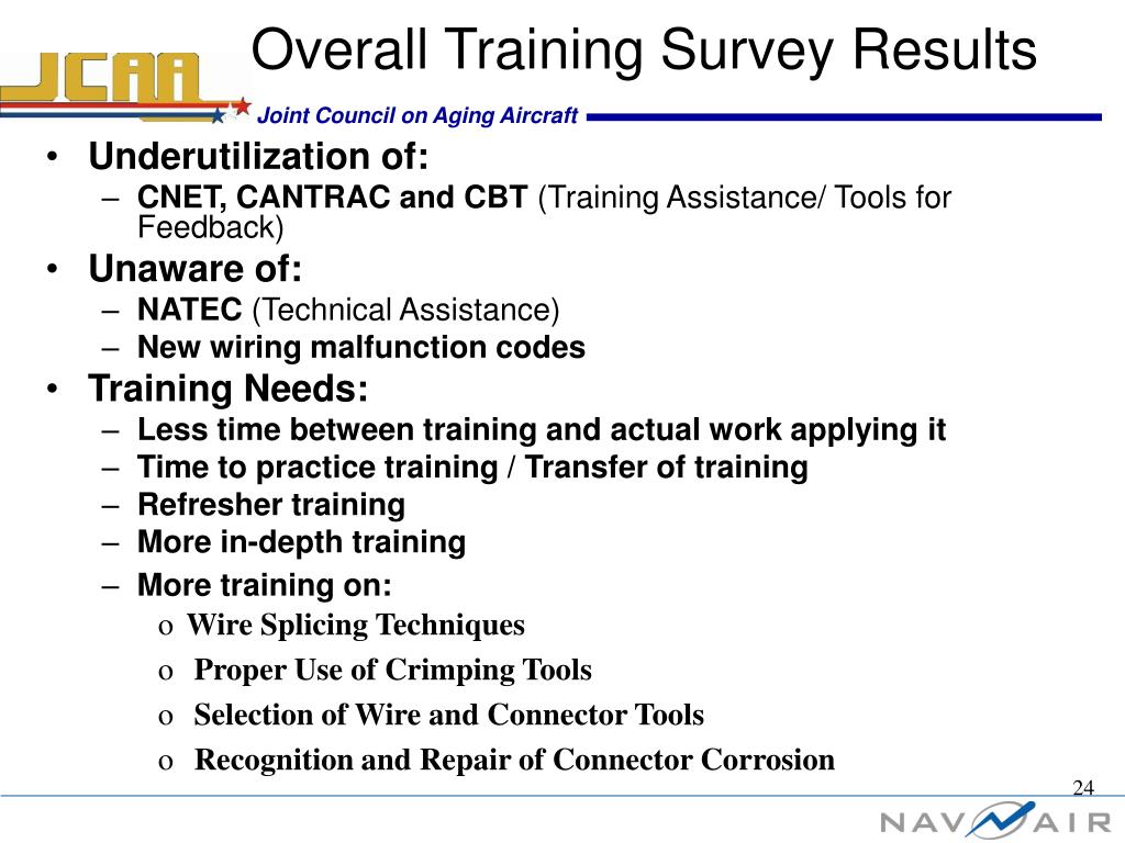 Overall Training Survey Results
