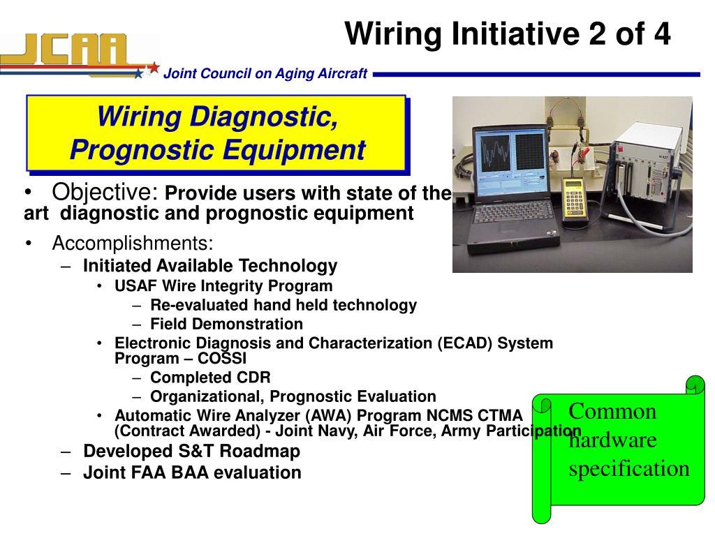 Wiring Initiative 2 of 4