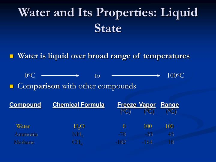 Water and Its Properties: Liquid State