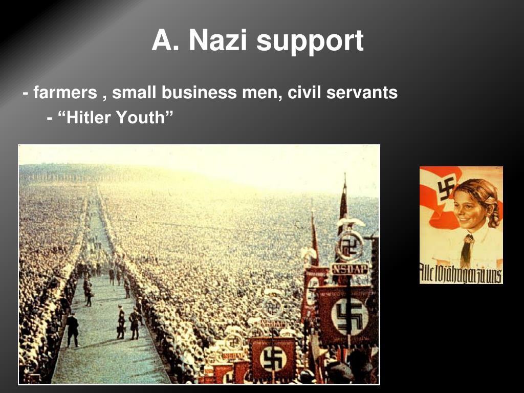 A. Nazi support