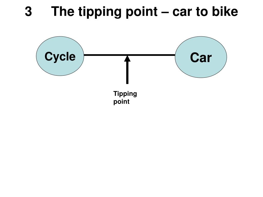 3	The tipping point – car to bike