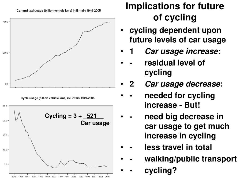 Implications for future of cycling