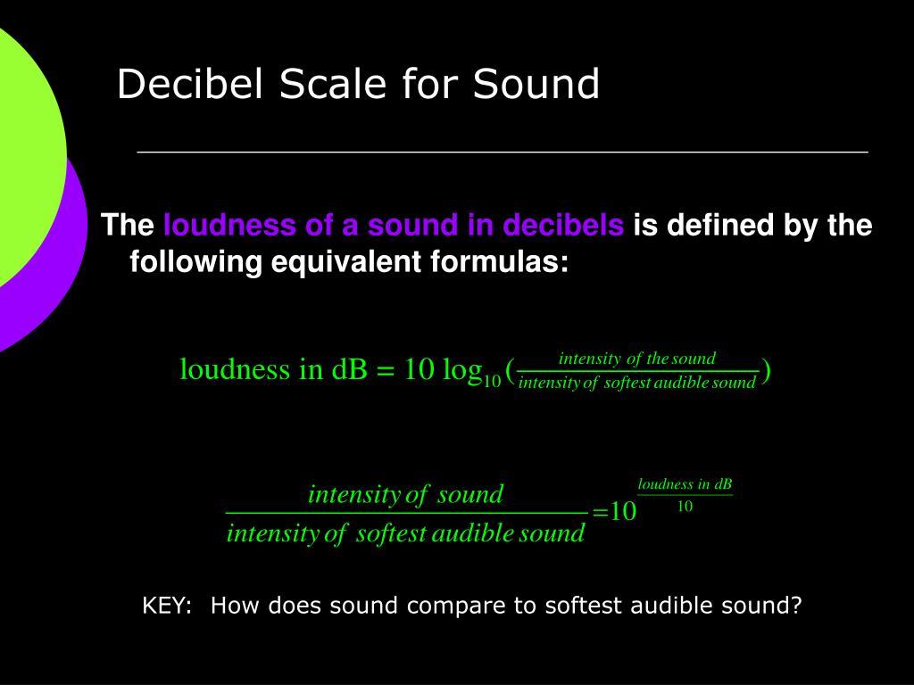 Decibel Scale for Sound