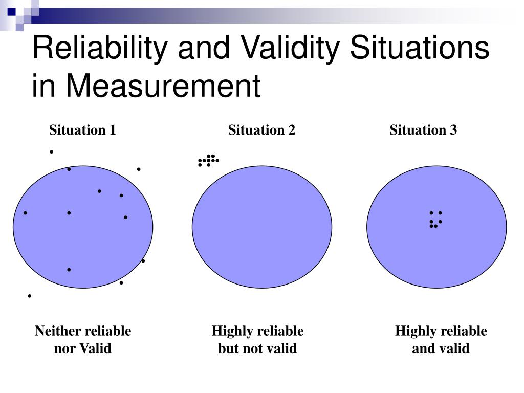 Reliability and Validity Situations in Measurement