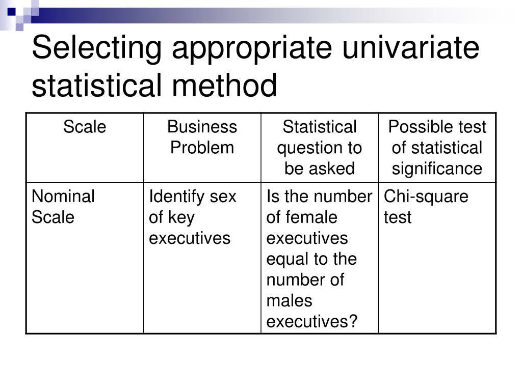 Selecting appropriate univariate statistical method