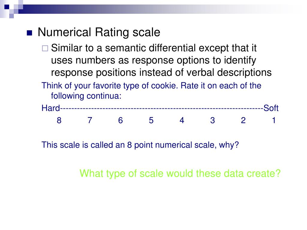 Numerical Rating scale