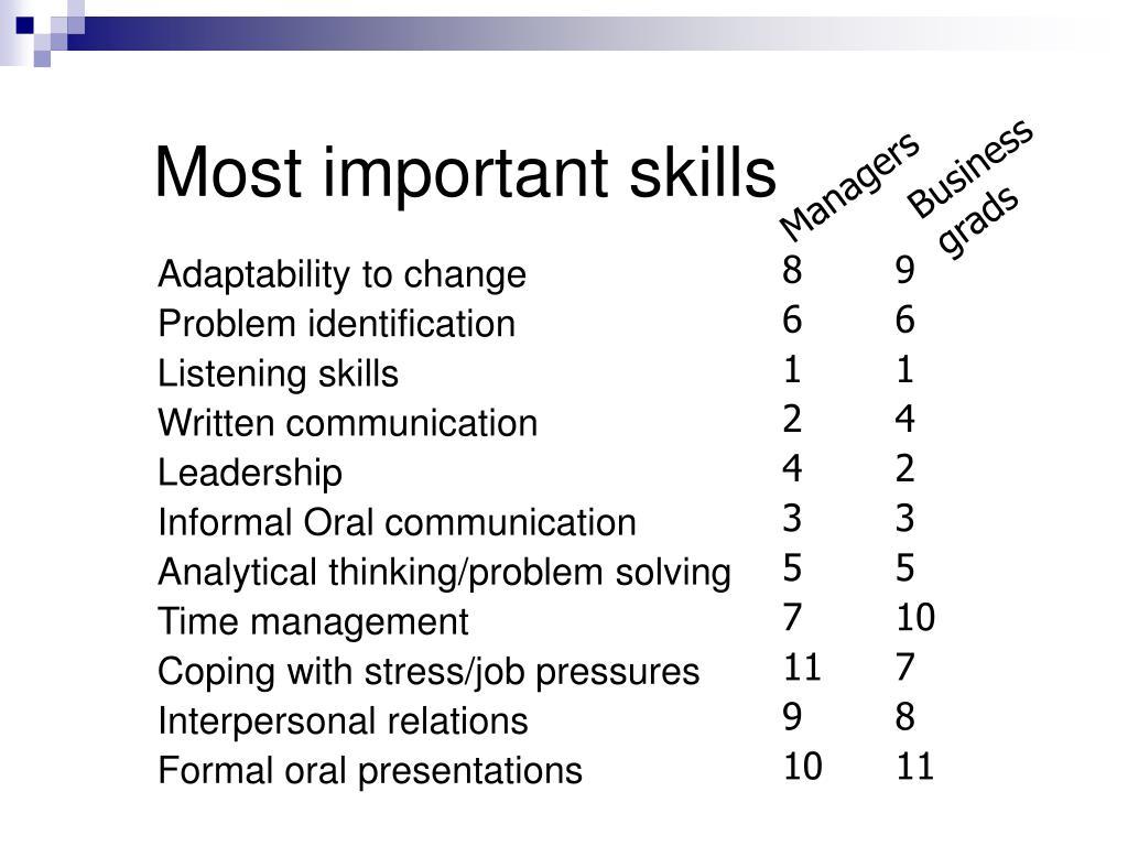 Most important skills