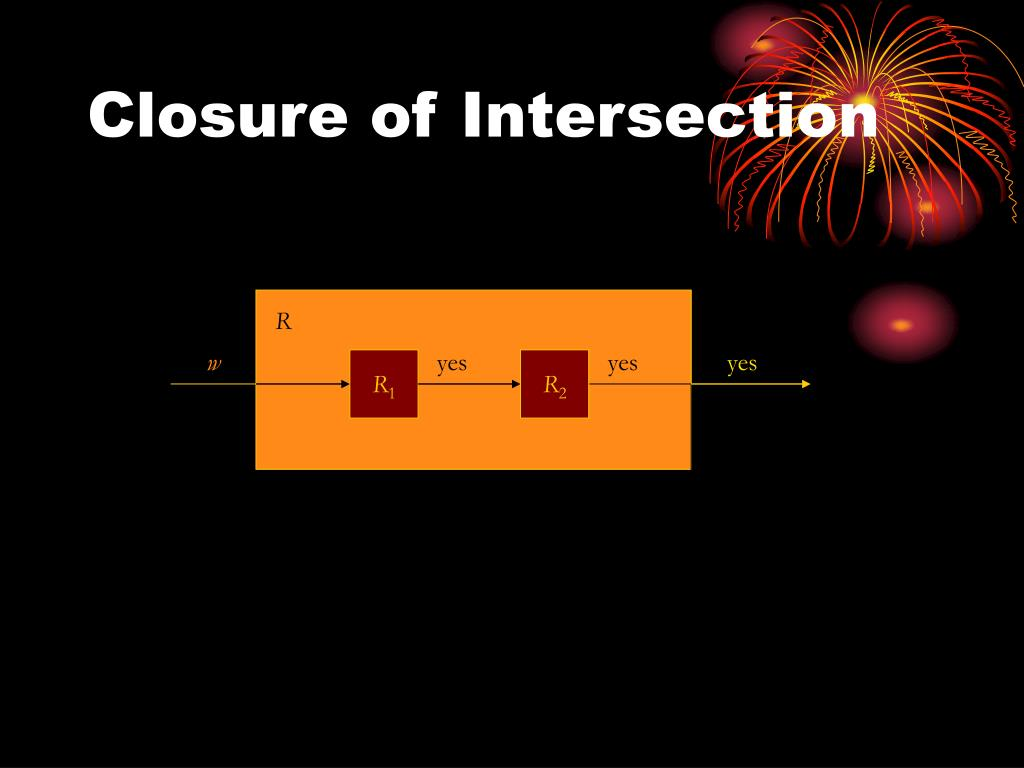 Closure of Intersection