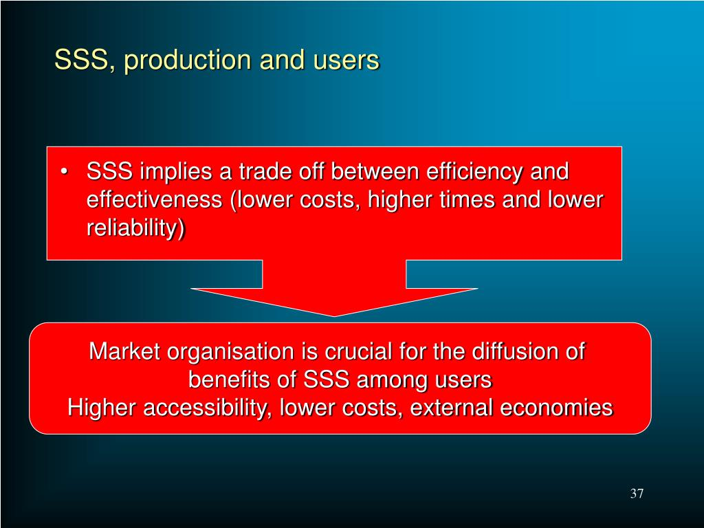 SSS, production and users