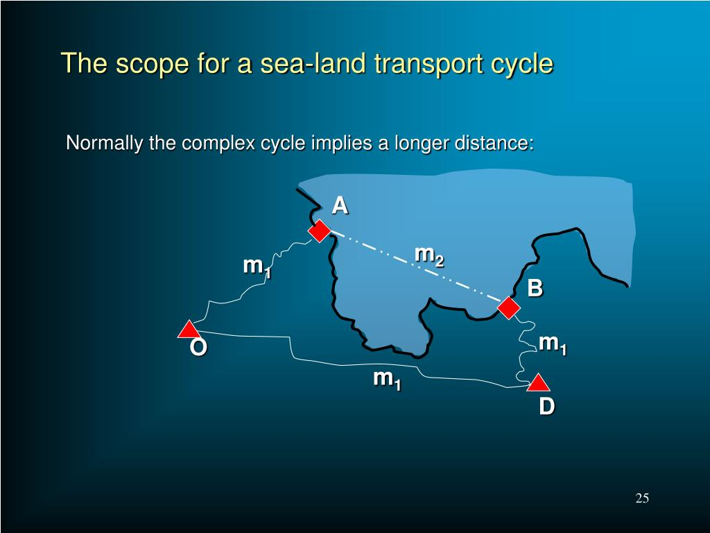 The scope for a sea-land transport cycle