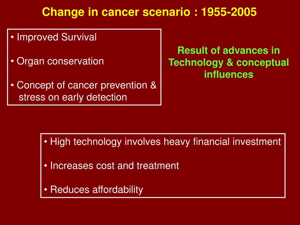 Change in cancer scenario : 1955-2005