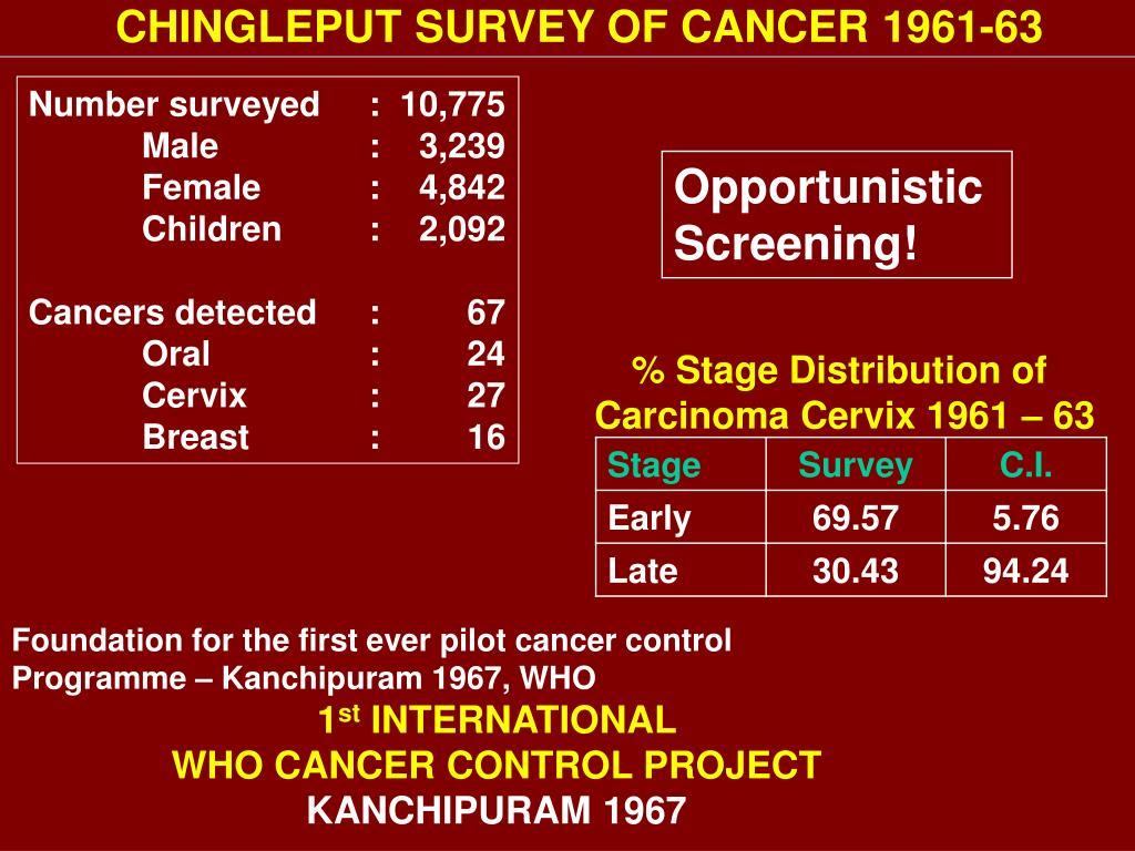 CHINGLEPUT SURVEY OF CANCER 1961-63