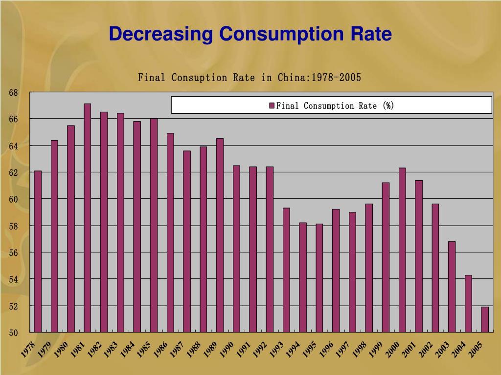Decreasing Consumption Rate