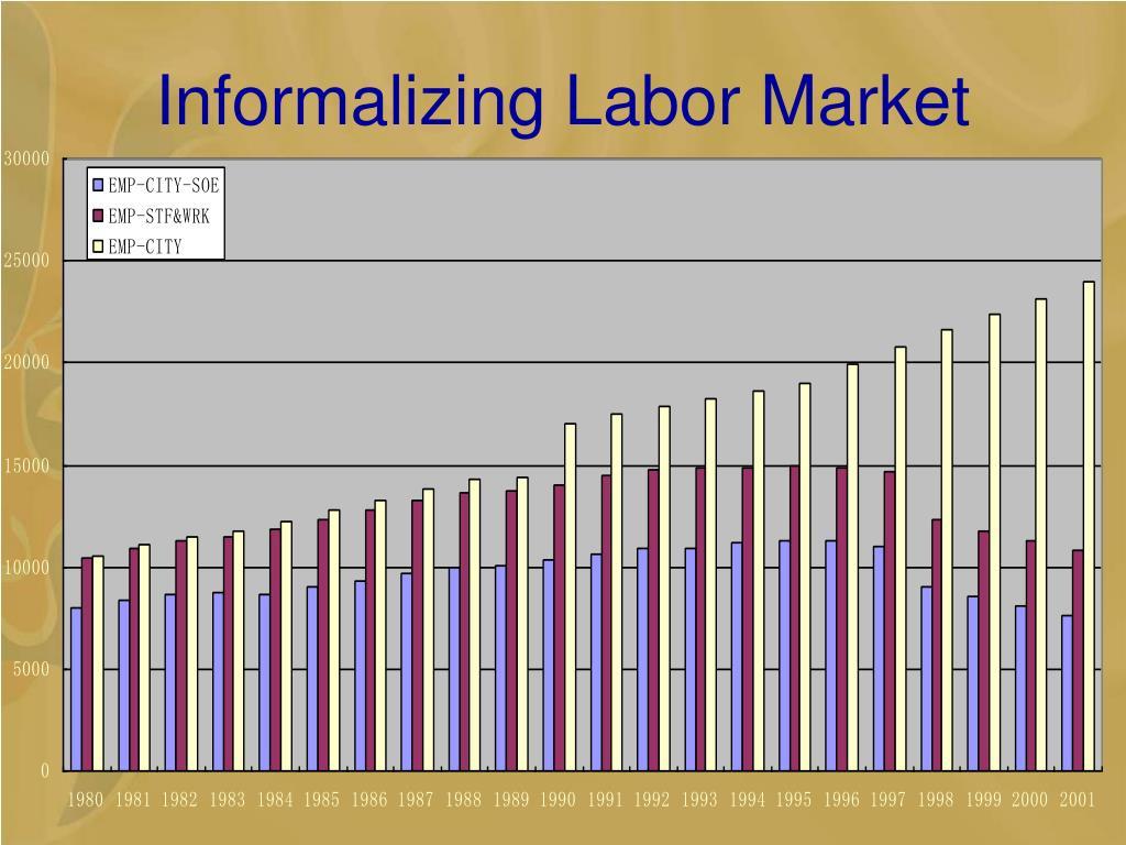 Informalizing Labor Market