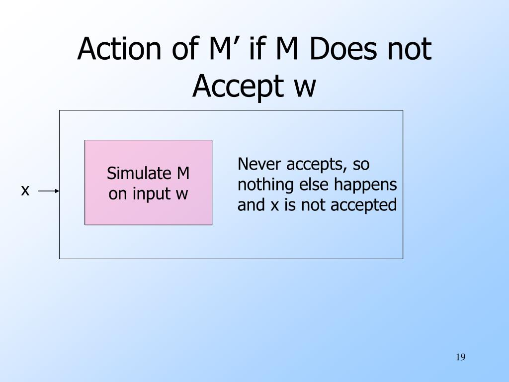 Action of M' if M Does not Accept w