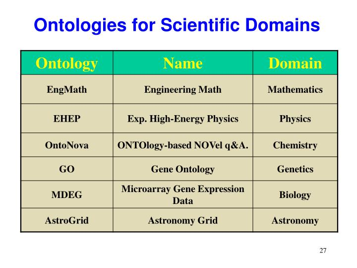 Ontologies for Scientific Domains