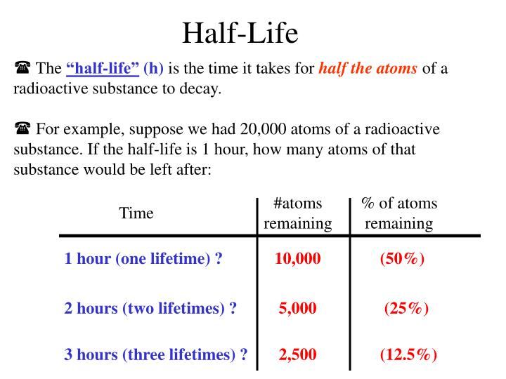 #atoms