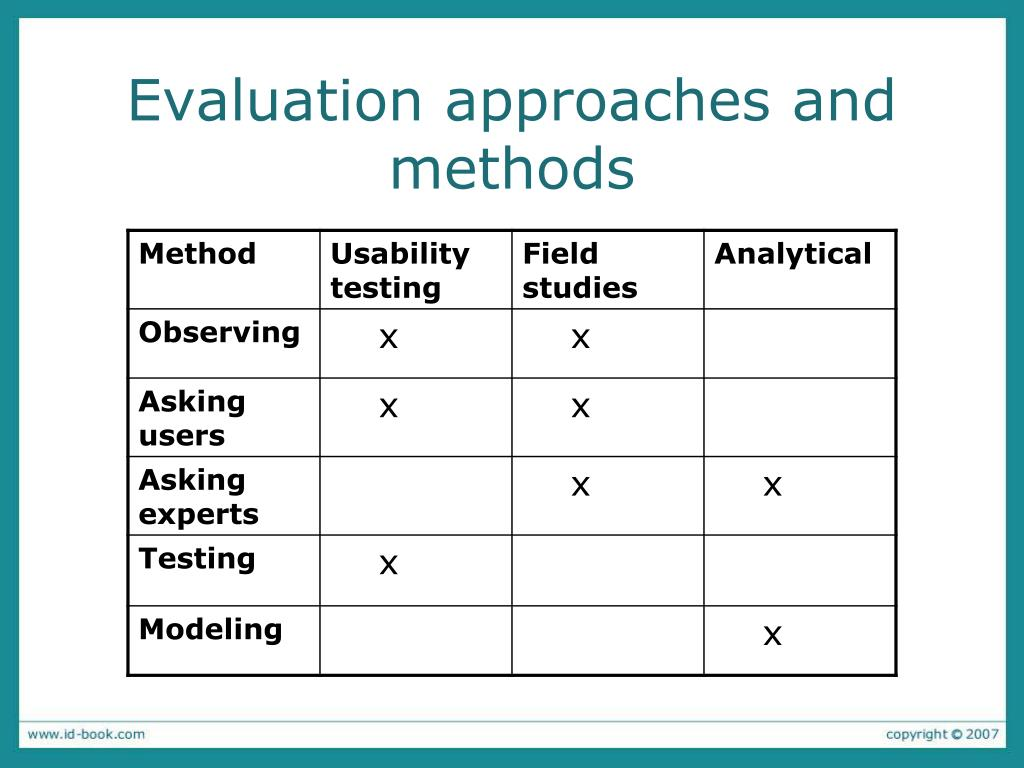 Evaluation approaches and methods