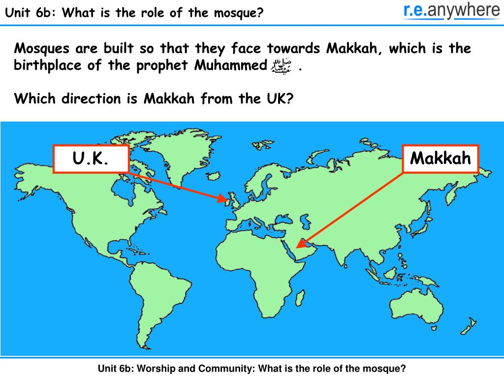 Unit 6b: What is the role of the mosque?