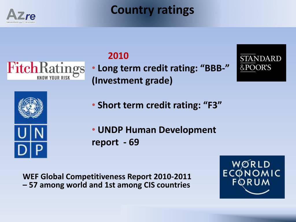 Country ratings