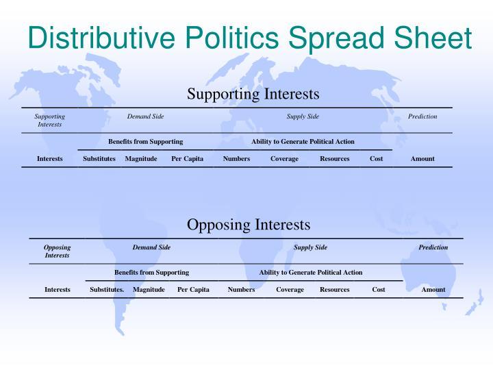 Distributive Politics Spread Sheet