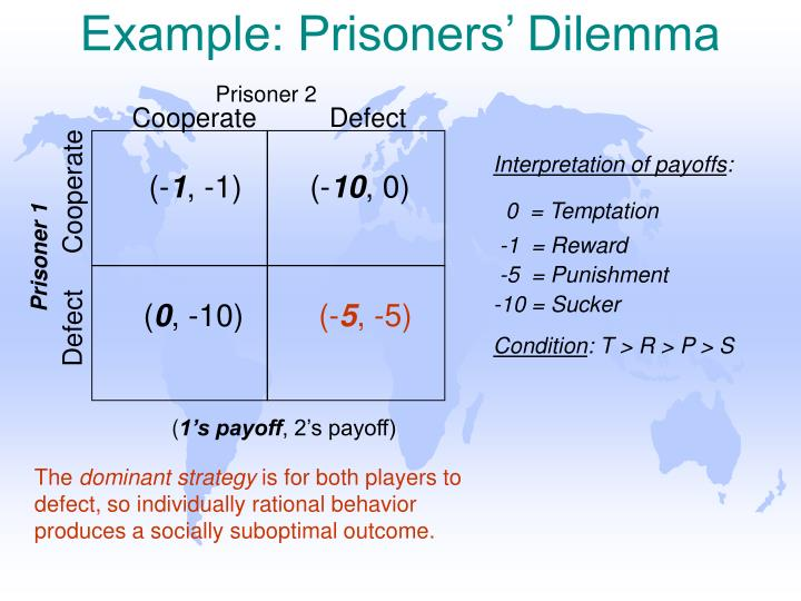 Example: Prisoners' Dilemma