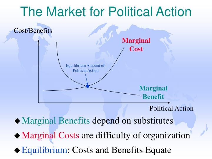 Cost/Benefits