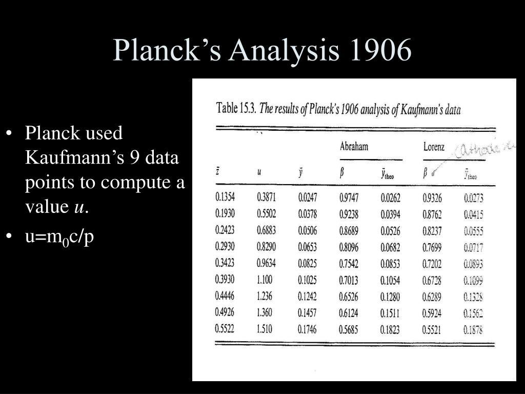 Planck's Analysis 1906