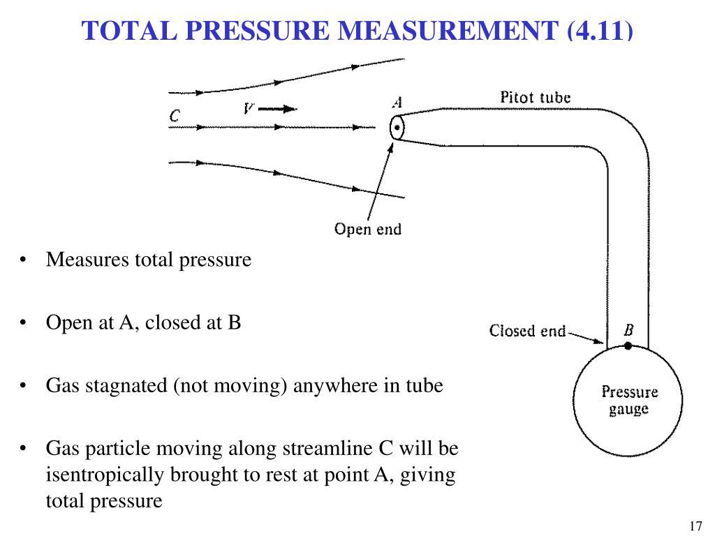 TOTAL PRESSURE MEASUREMENT (4.11)