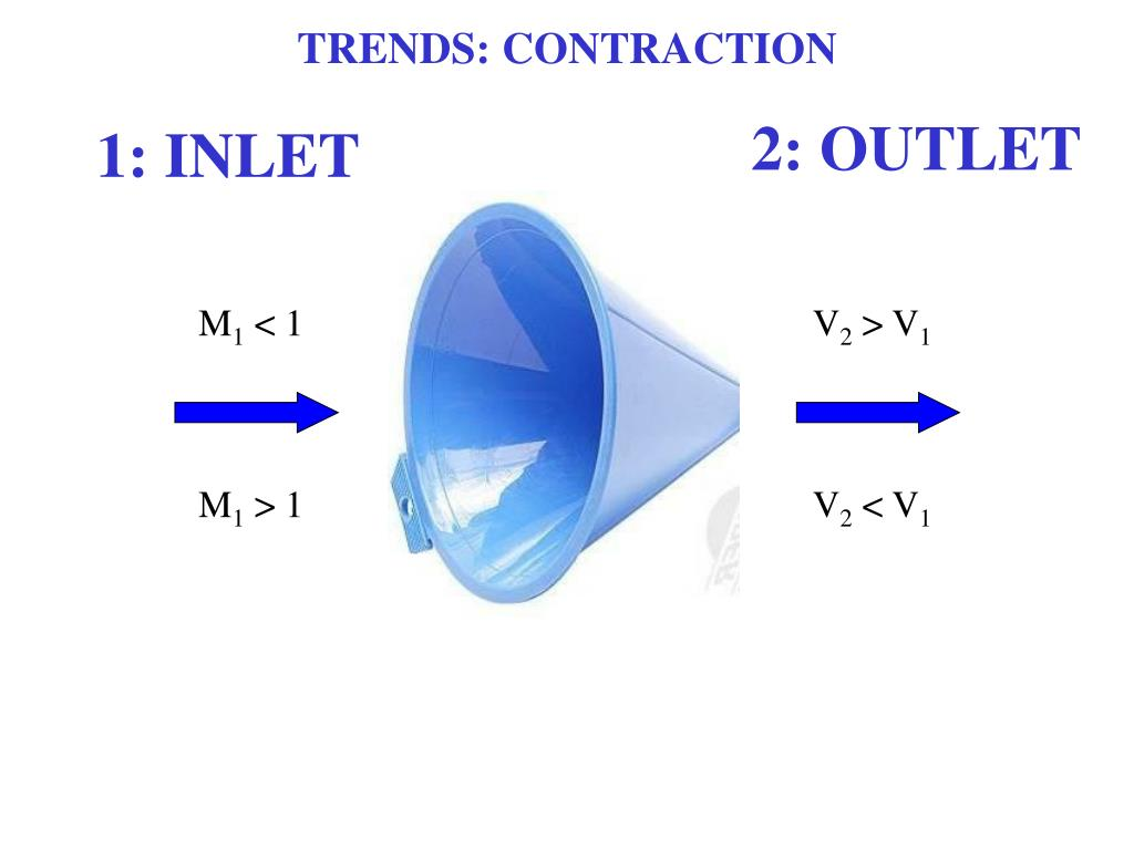 TRENDS: CONTRACTION
