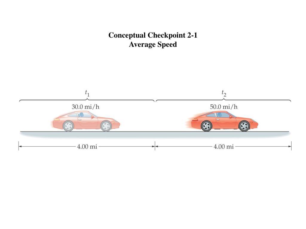 Conceptual Checkpoint 2-1