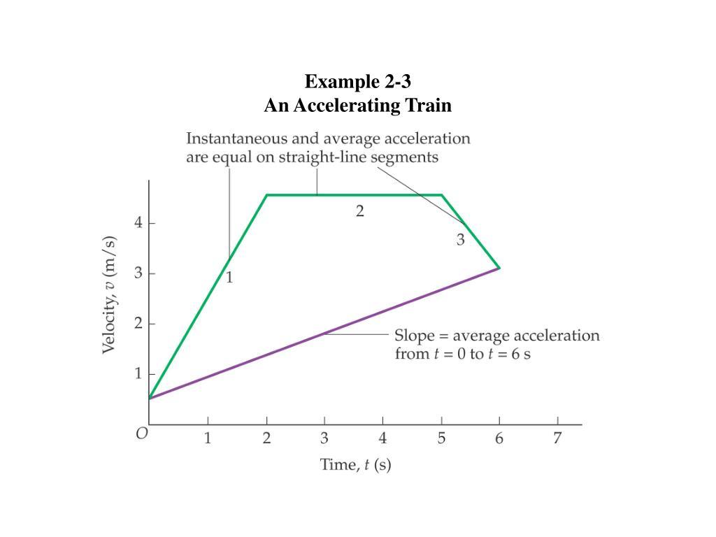 Example 2-3