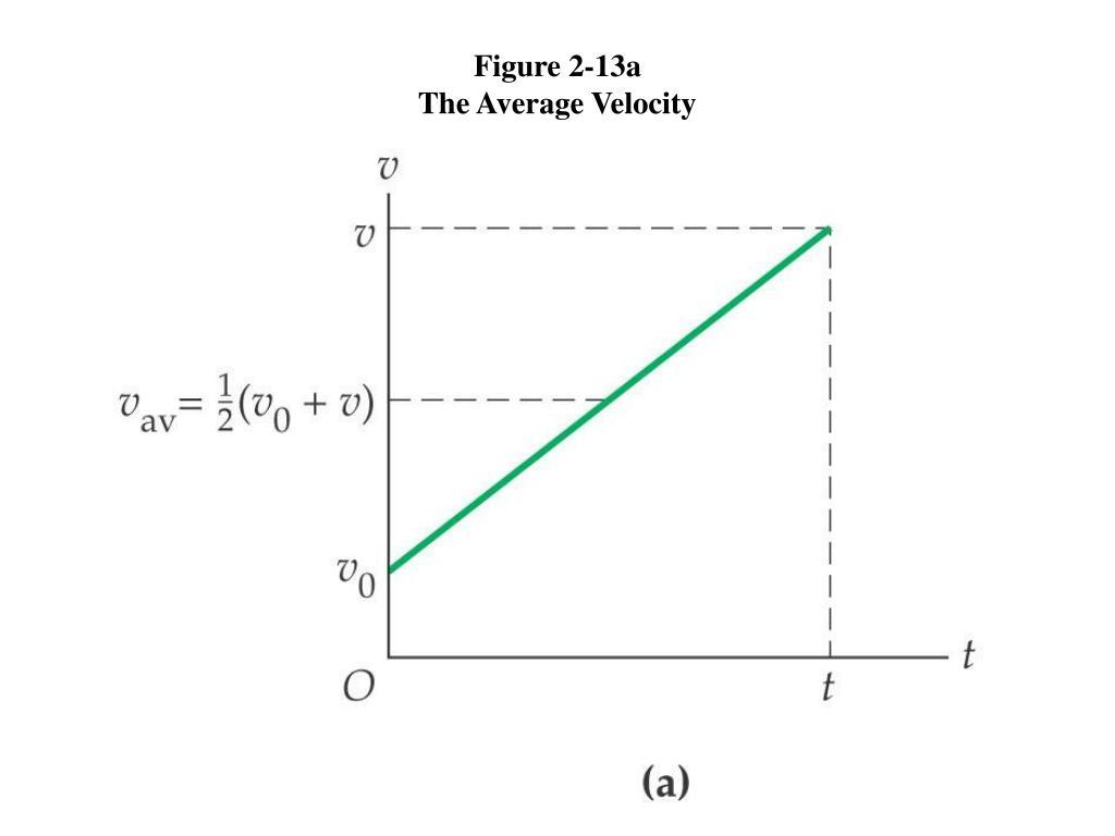 Figure 2-13a
