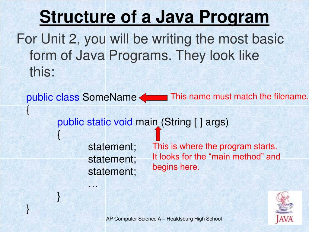 Structure of a Java Program