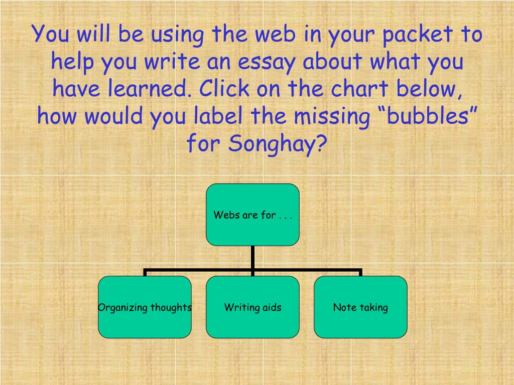 "You will be using the web in your packet to help you write an essay about what you have learned. Click on the chart below, how would you label the missing ""bubbles"" for Songhay?"