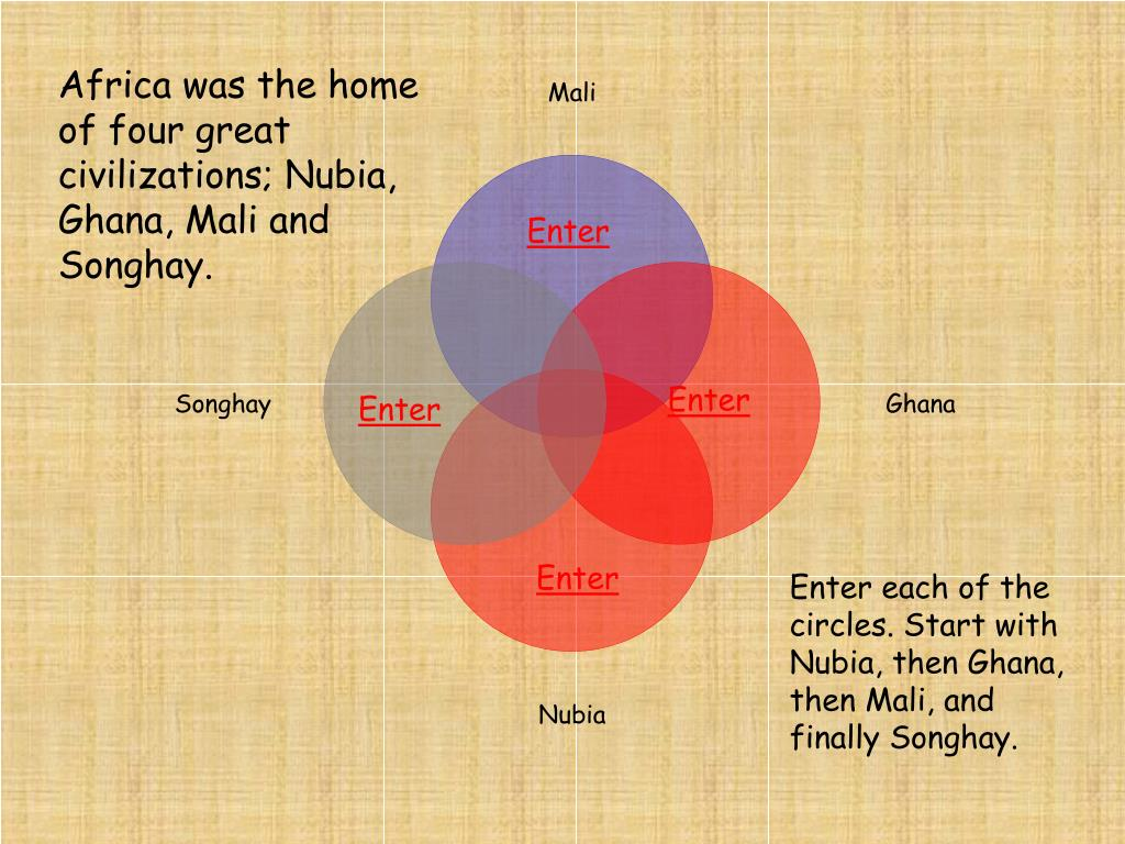 Africa was the home of four great civilizations; Nubia, Ghana, Mali and Songhay.