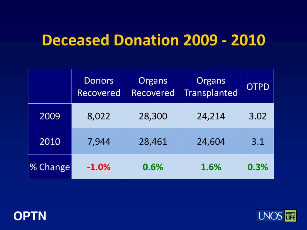 Deceased Donation 2009 - 2010