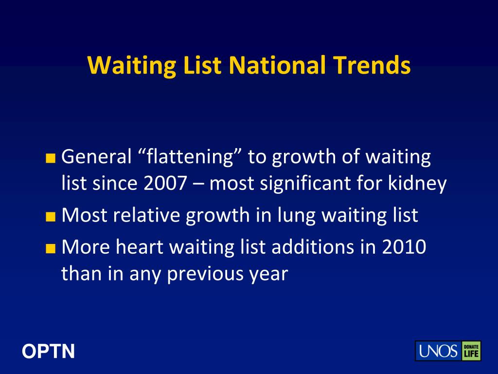 Waiting List National Trends