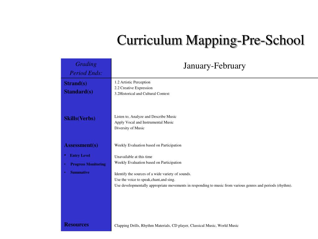 Curriculum Mapping-Pre-School
