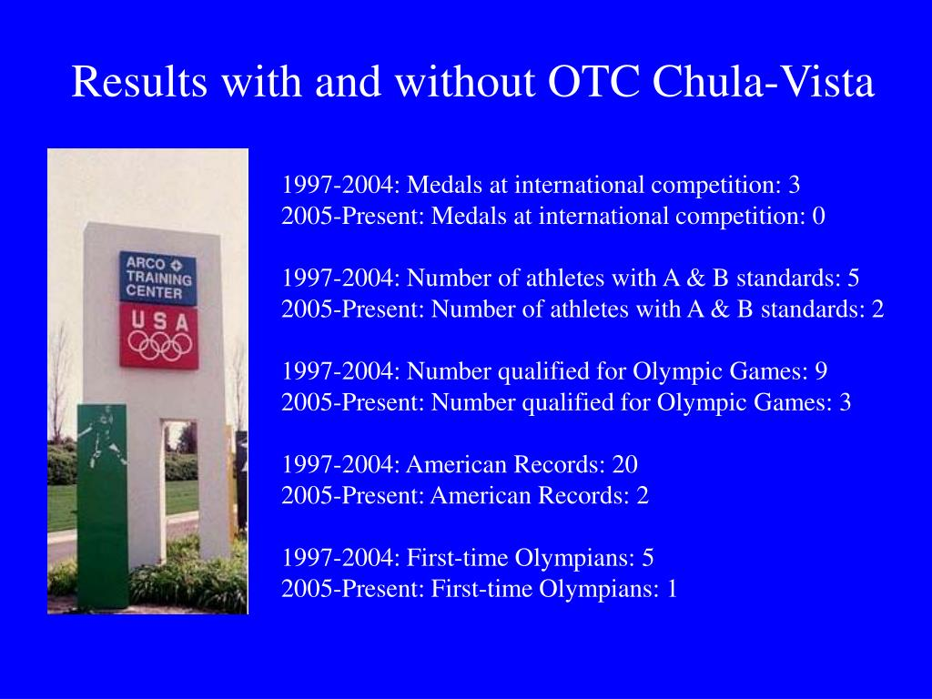 Results with and without OTC Chula-Vista