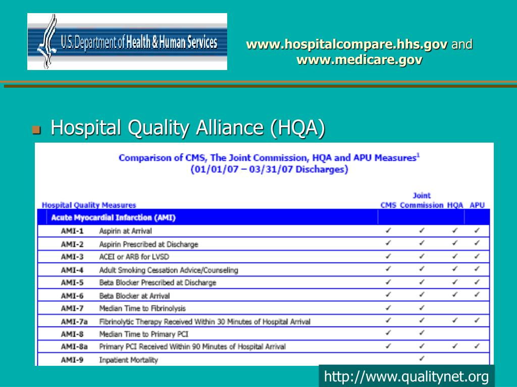 www.hospitalcompare.hhs.gov