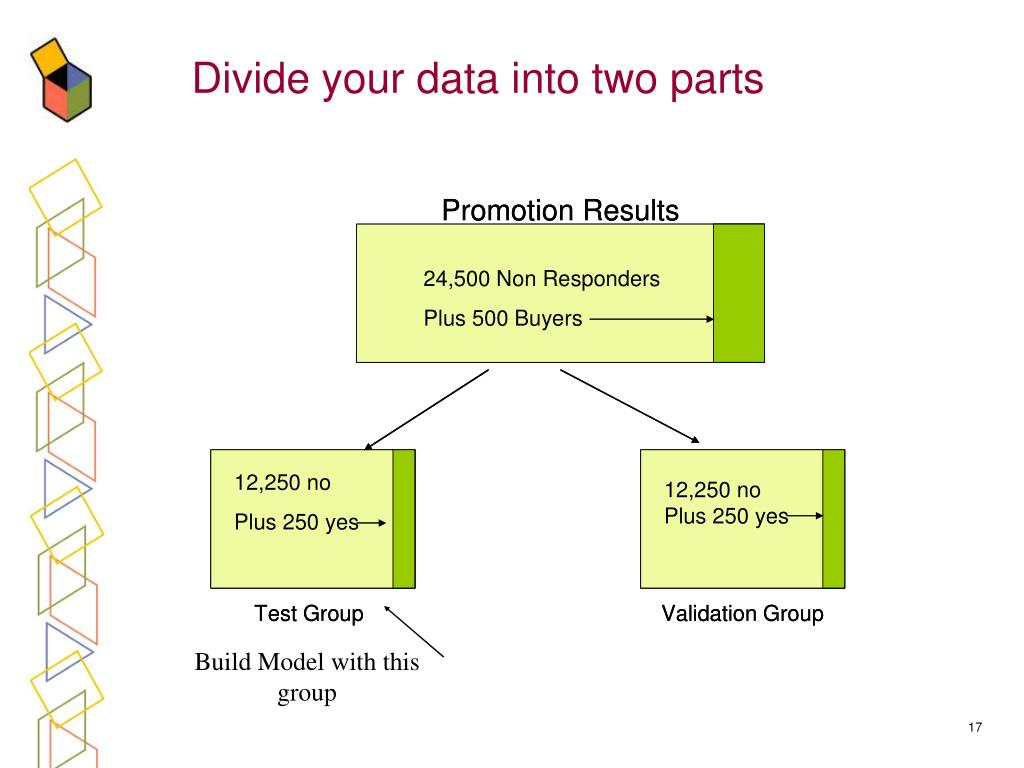 Divide your data into two parts