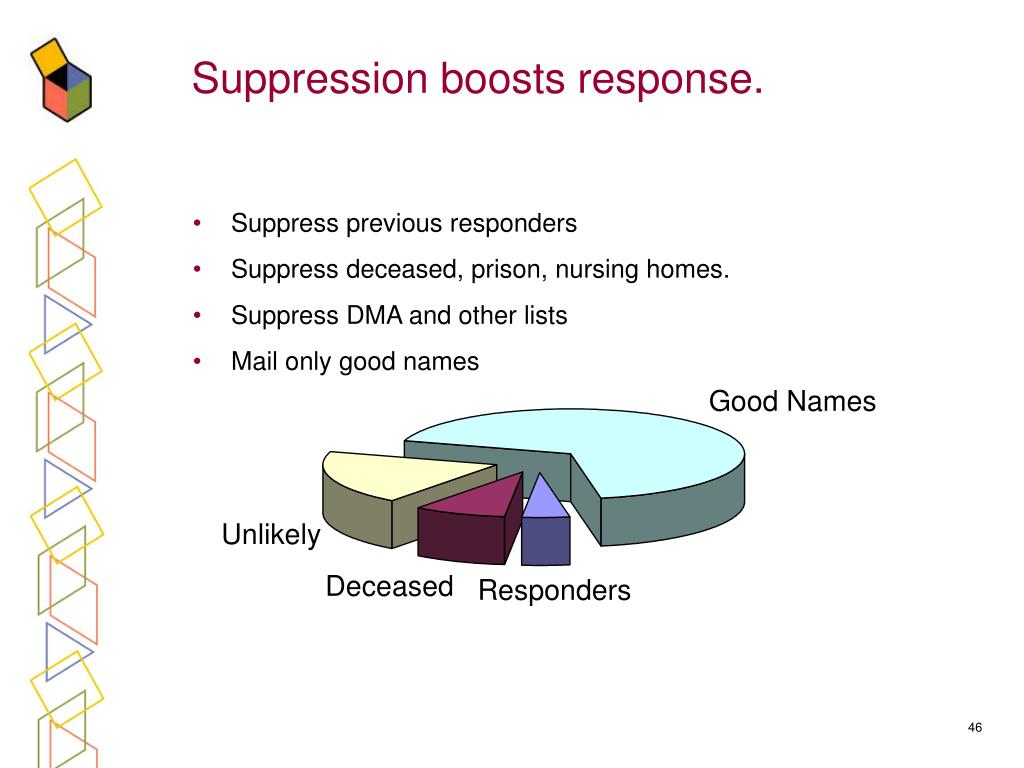 Suppression boosts response.
