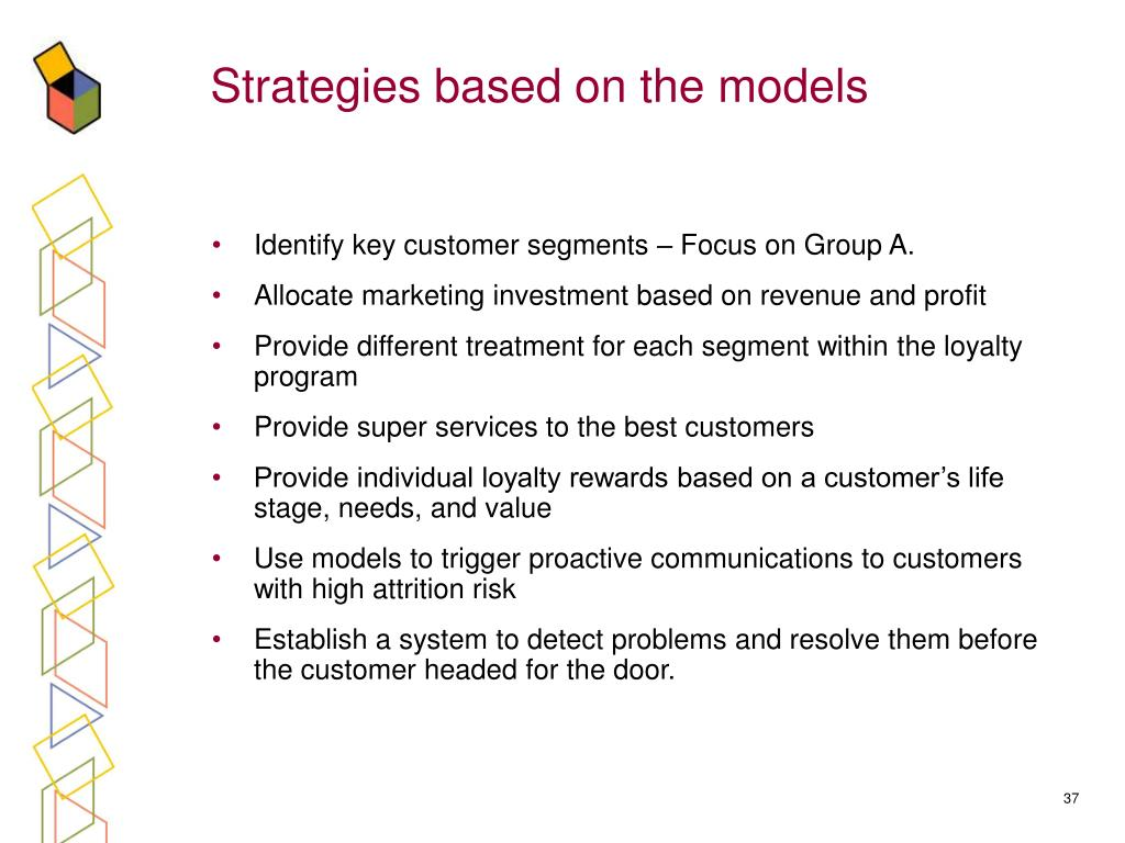 Strategies based on the models