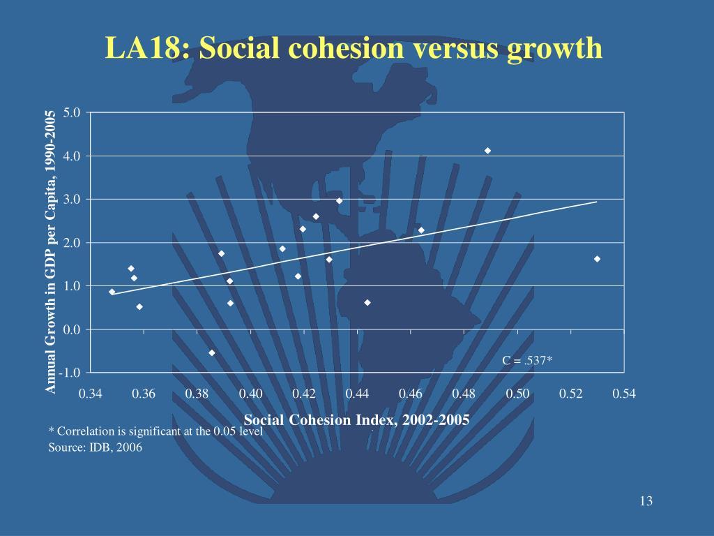 LA18: Social cohesion versus growth