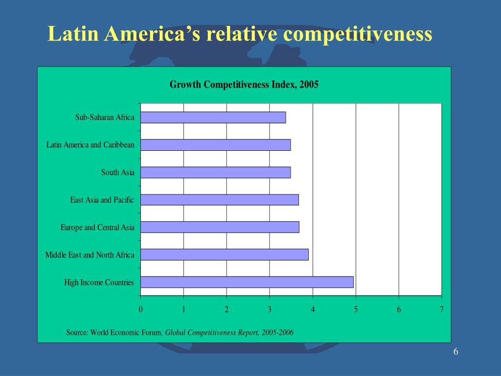 Latin America's relative competitiveness