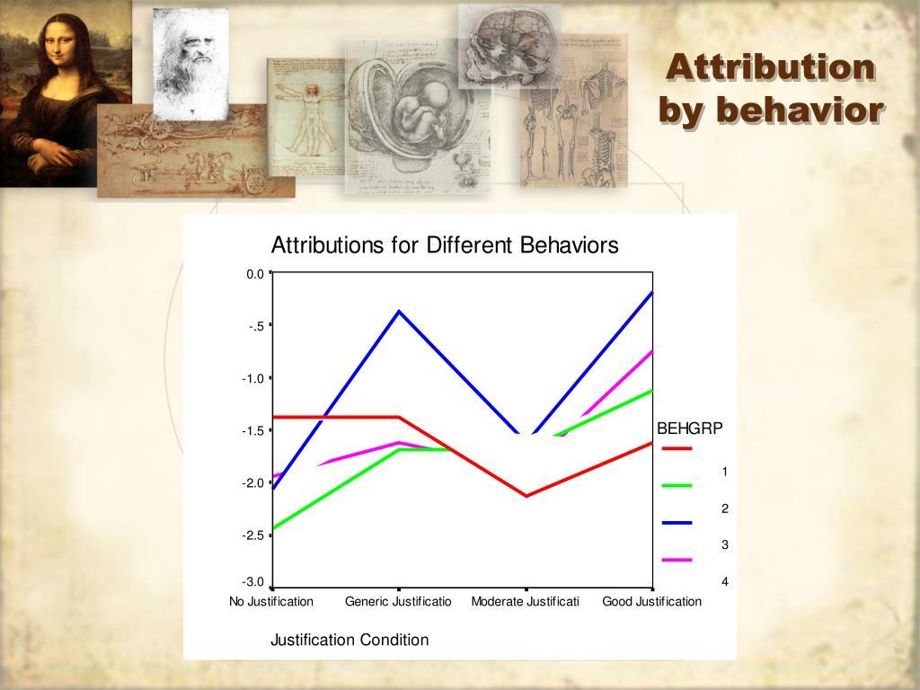 Attribution by behavior