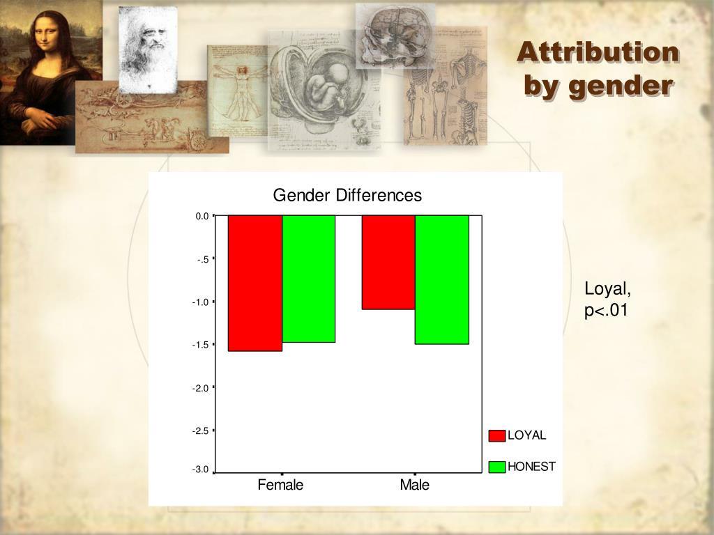Attribution by gender