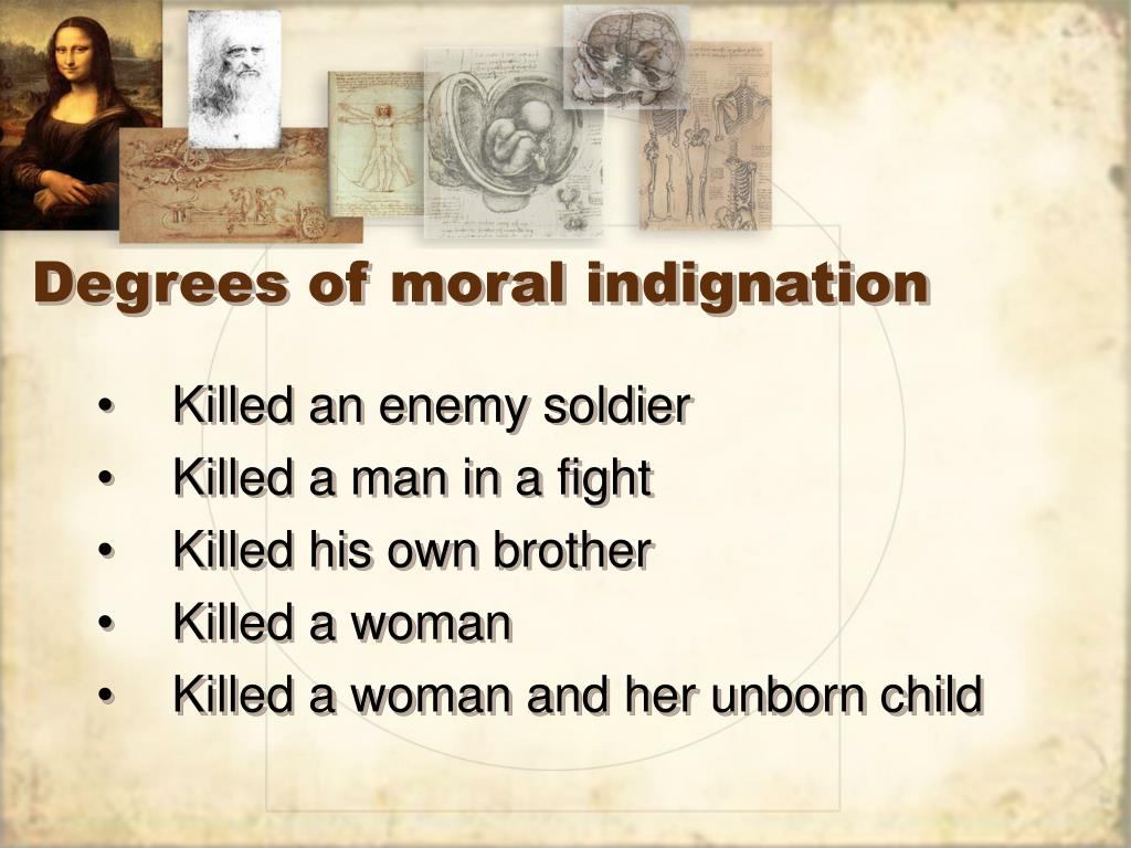 Degrees of moral indignation