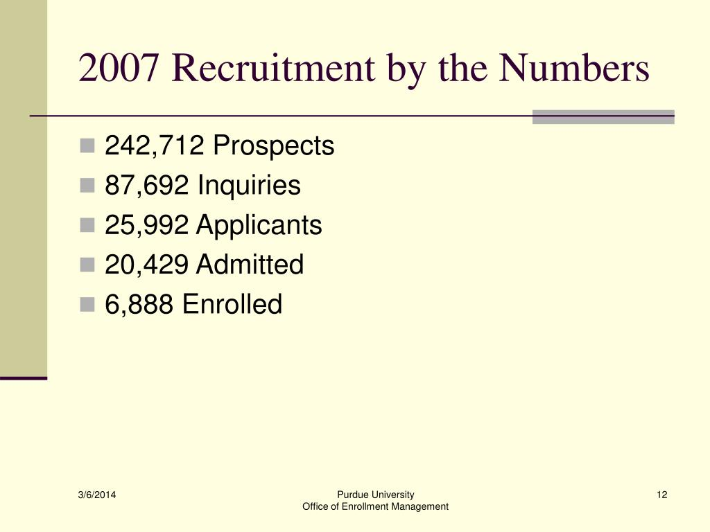 2007 Recruitment by the Numbers